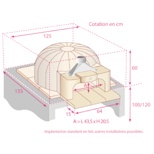 External oven dimensions for the cubic shape